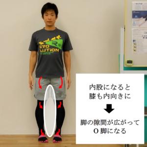 O脚,内股,膝の向き,改善,パーソナルトレーニング